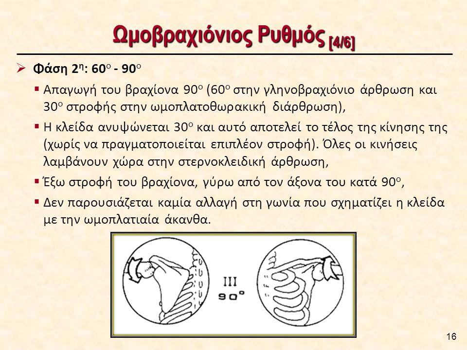 Ωμοβραχιόνιος Ρυθμός [5/6]